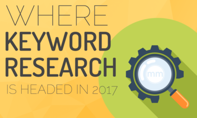 Keyword Strategy 2017 - The Modern Marketer Blog